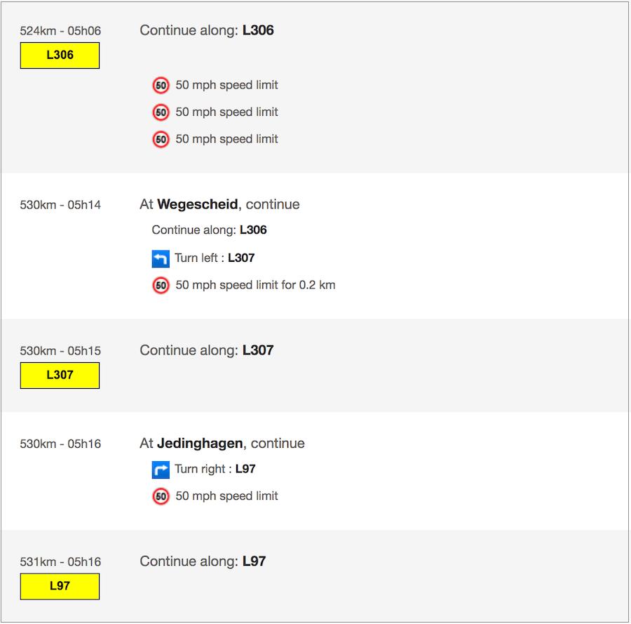 背包客 花多少錢 網站 經費 計算