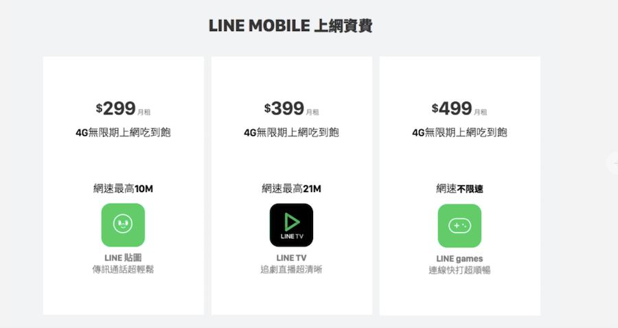 LINE MOBILE 申辦方式