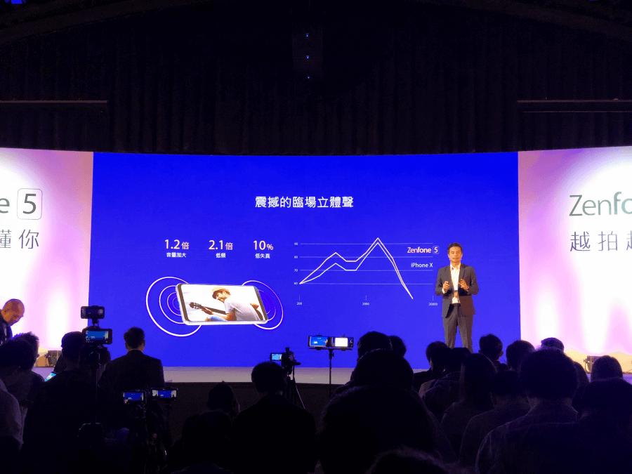 Zenfone 5 上市 價格