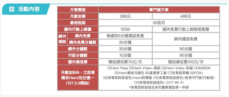 中華電信 499 吃到飽 申辦