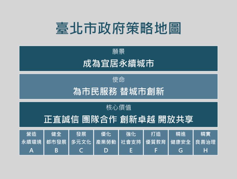 柯P施政報告2018