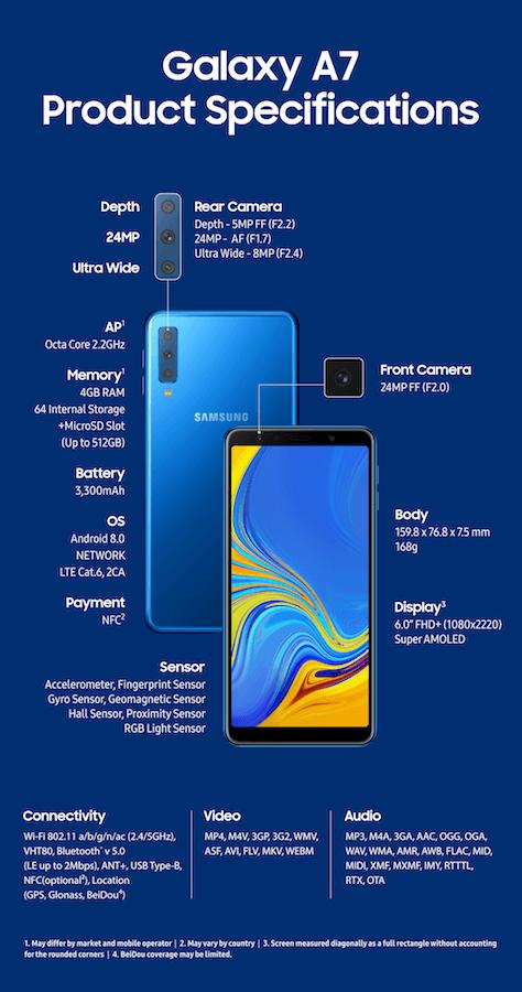 SamsungA7 有什麼新功能