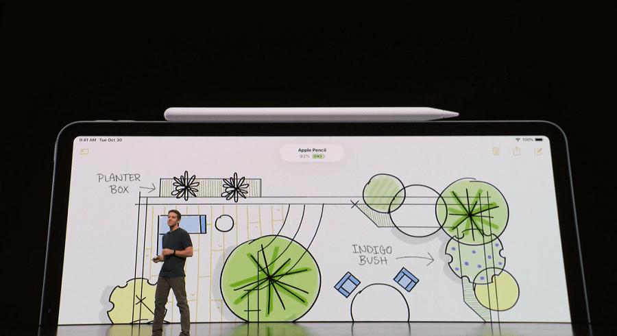 2018 iPad Pro 開賣日期