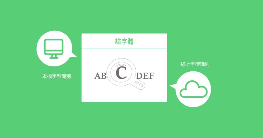 字型辨識軟體
