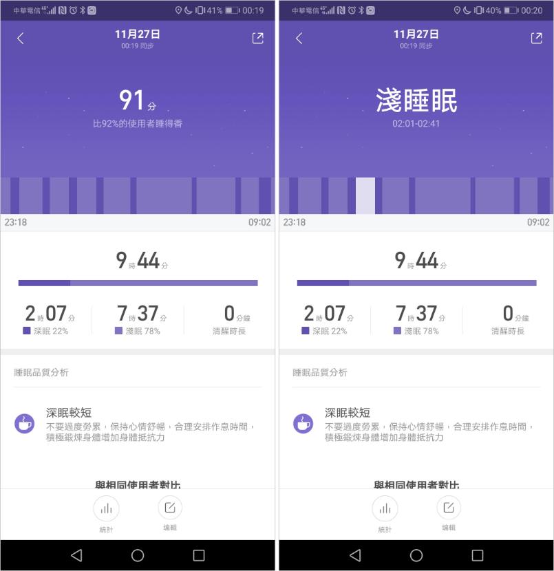 華為 Band 3e