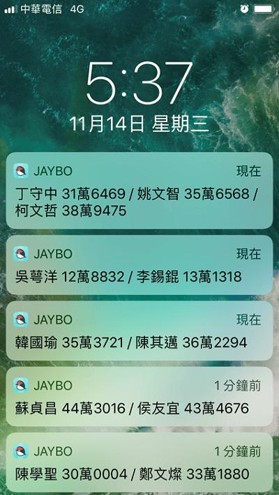 2018九合一選舉開票App下載
