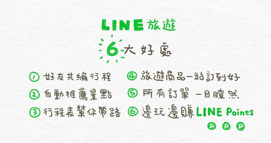 LINE旅遊教學