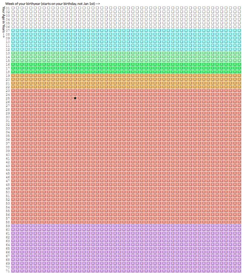 人生週行事曆範本下載