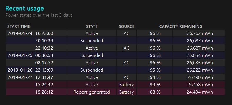 Windows 如何查看電池壽命作