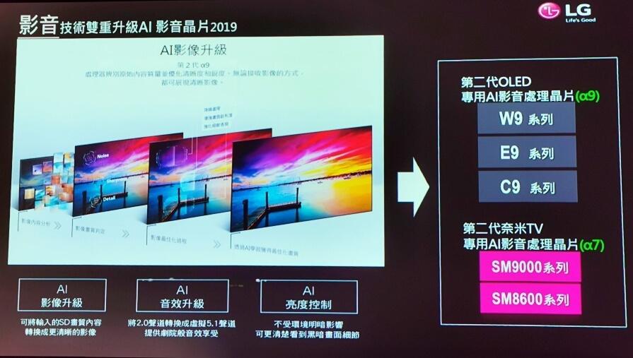 LG 物聯網電視