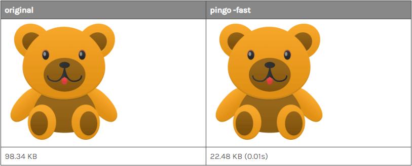 Pingo 下載