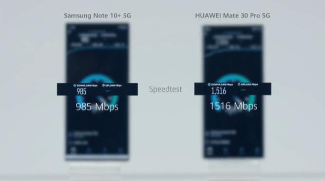 HUAWEI Mate 30 5G頻段