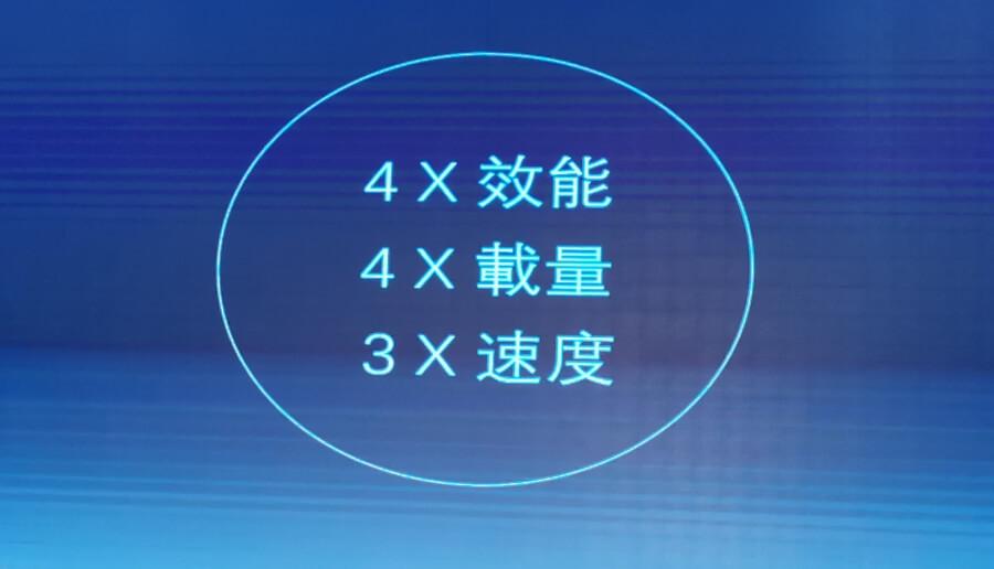Wi-Fi 6 是什麼