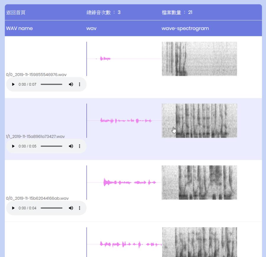 AI 語音重建