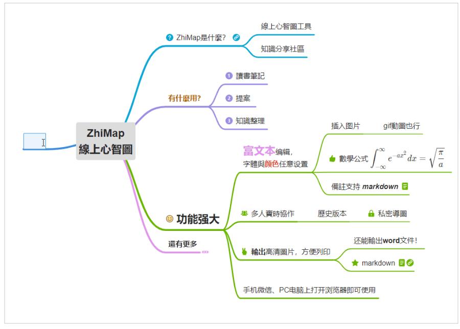 ZhiMap 線上心智圖工具
