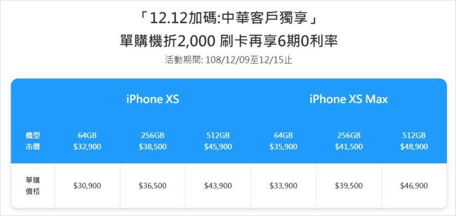 中華電信 1212 資費優惠