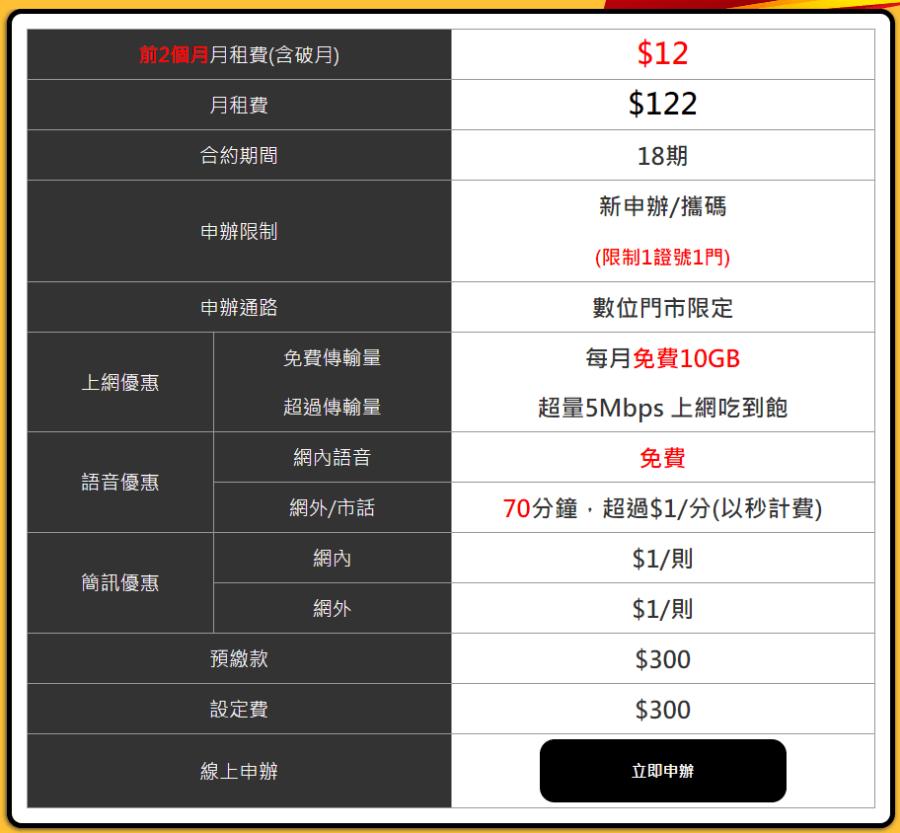 亞太電信 1212 資費優惠