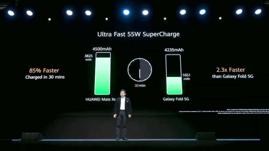 HUAWEI Mate Xs電池