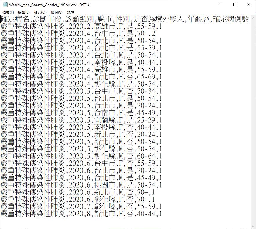武漢肺炎各縣市地圖