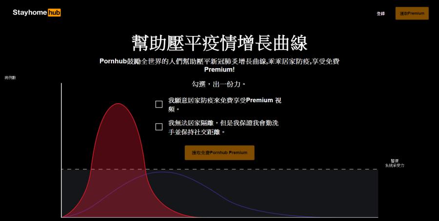 Pornhub Premium 免費