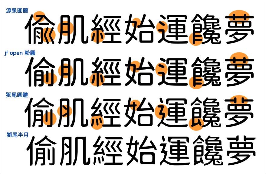 免費可商用字體