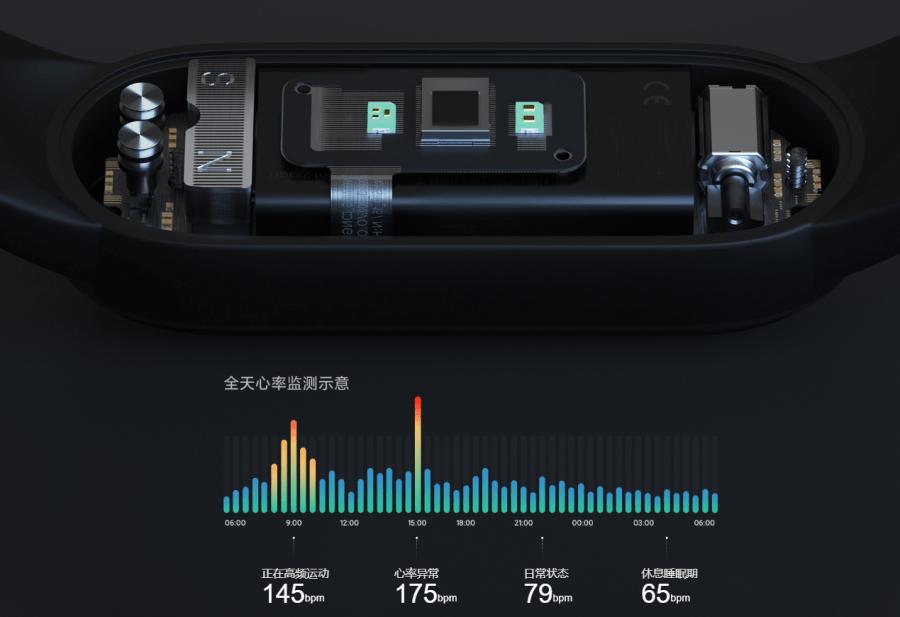 小米手環 5 NFC