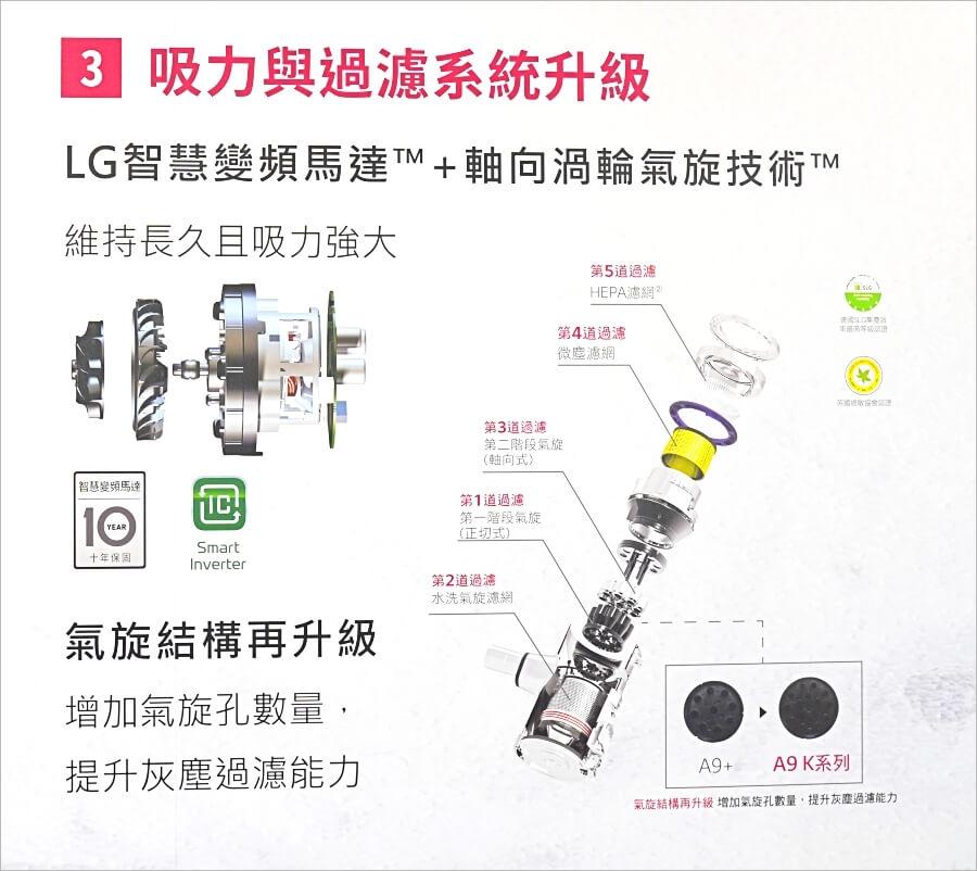 LG A9 K 台灣