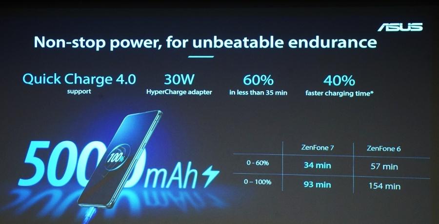 ASUS Zenfone 7 Pro 電池容量