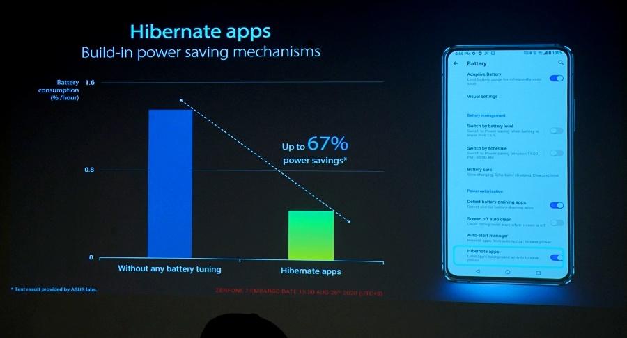 ASUS Zenfone 7 Pro 電量優化