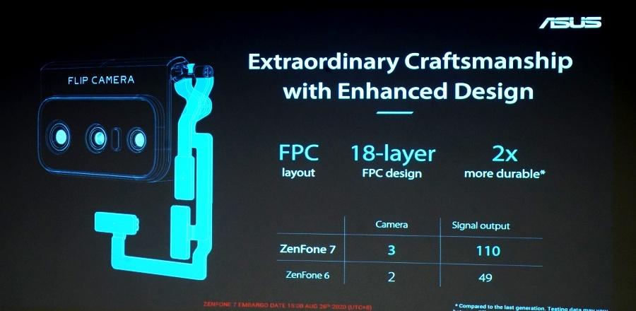 ASUS Zenfone 7 Pro 步進馬達