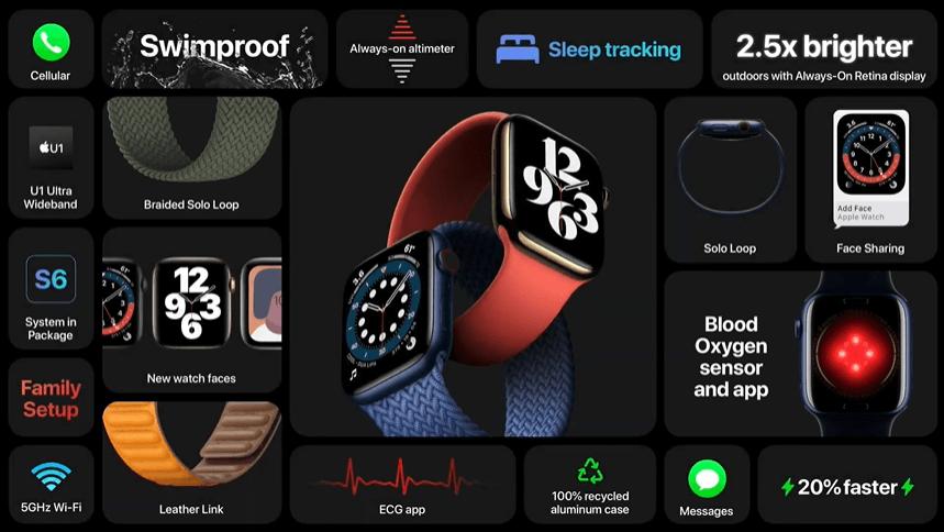 Apple Watch Series 6 功能