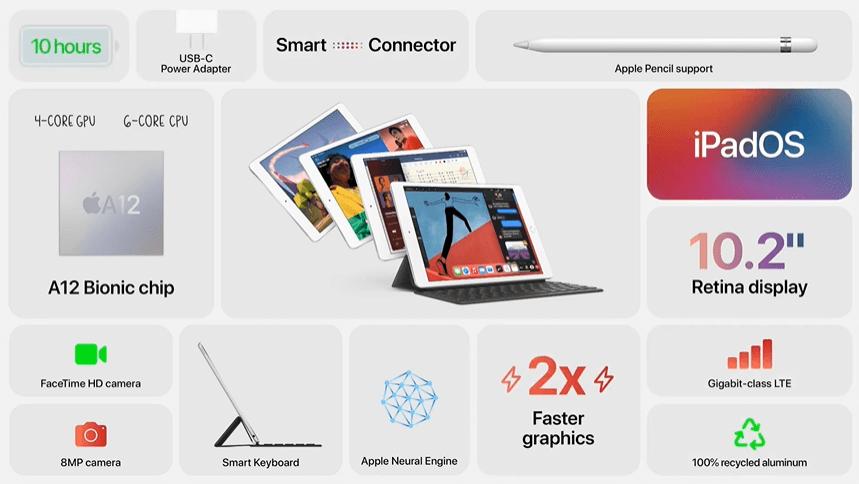 iPad 第八代