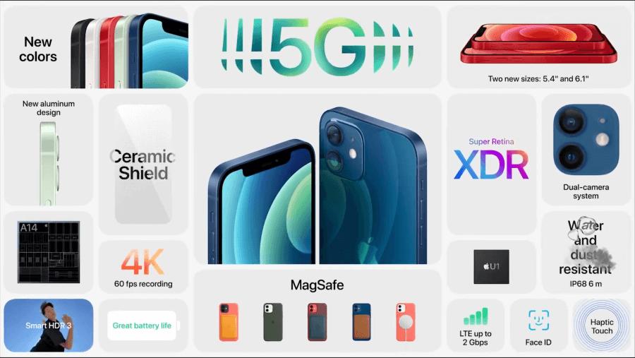 iPhone 12 Pro Max 規格