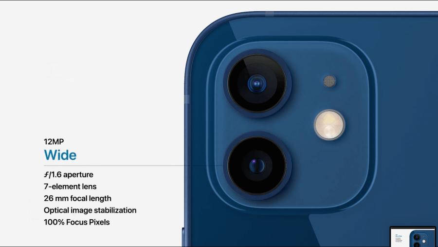 iPhone 12 mini 售價