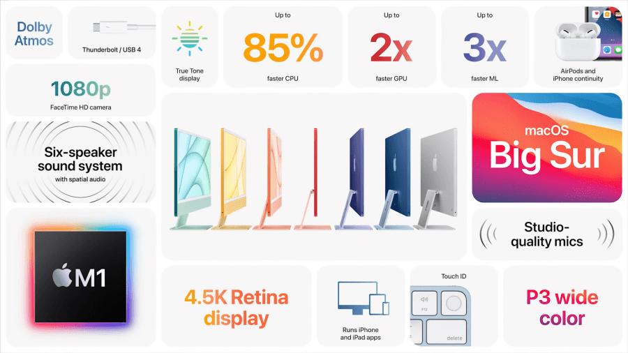iMac規格