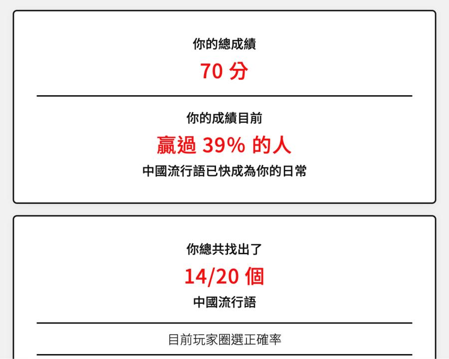中國流行語測驗