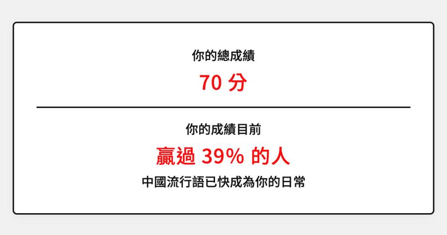 中國流行語挑戰