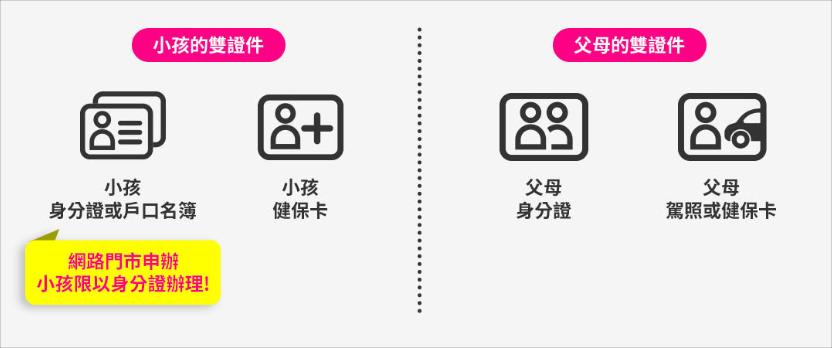 台灣之星 U15