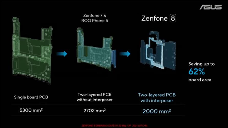 ZenFone 8 功能