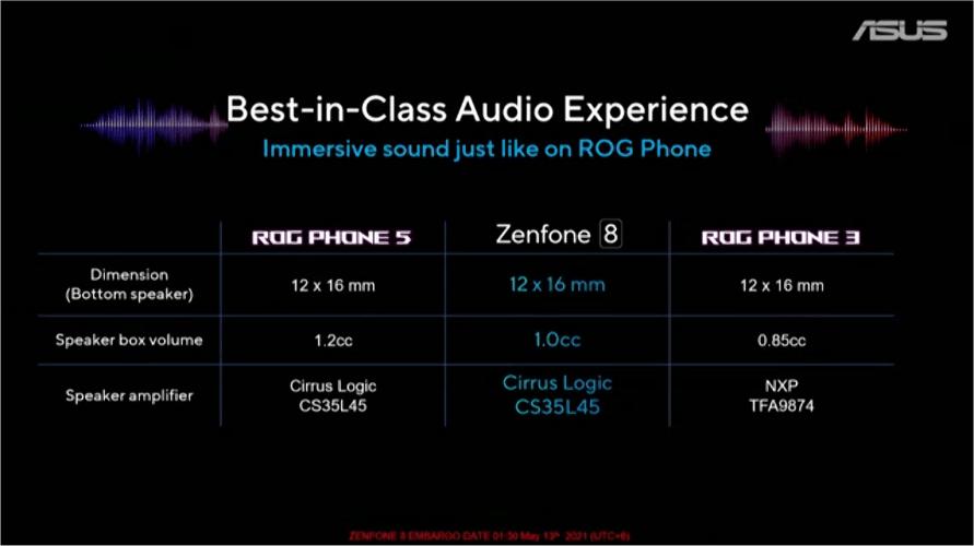 ZenFone 8 Flip 顏色