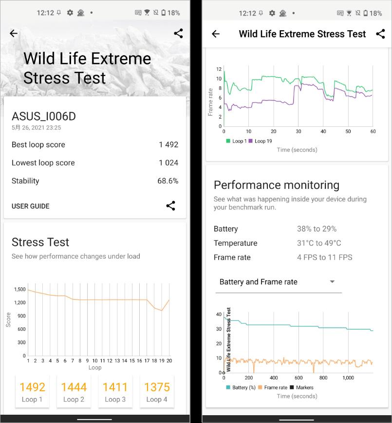 ZenFone 8 效能