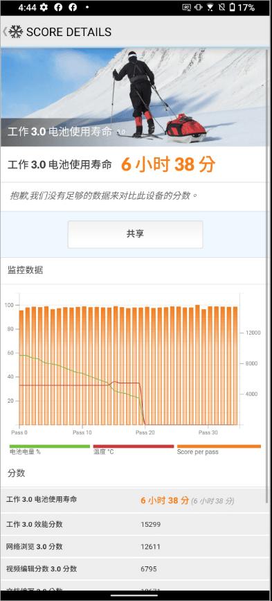 Zenfone 8 Flip 電池續航跑分
