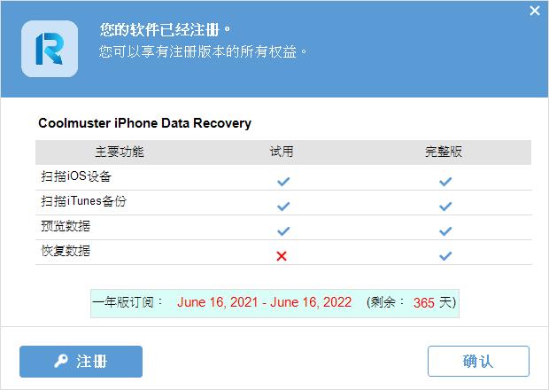 iphone數據恢復