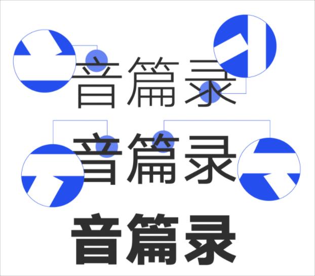 HarmonyOS Sans