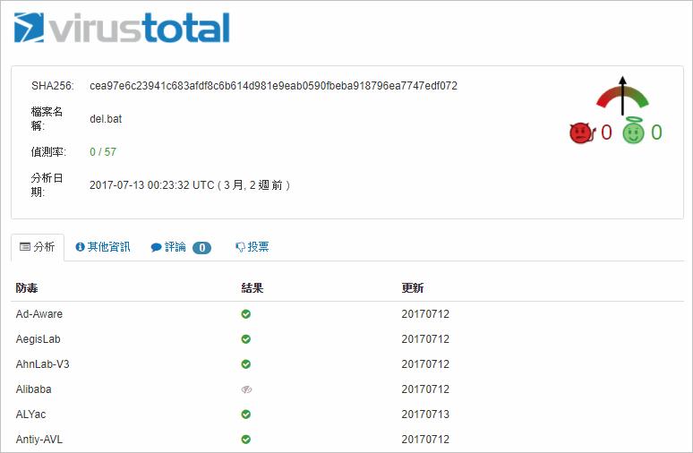 Virustotal掃毒